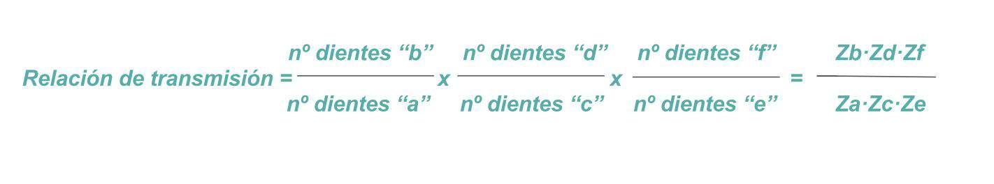 fórmula relación de transmisión